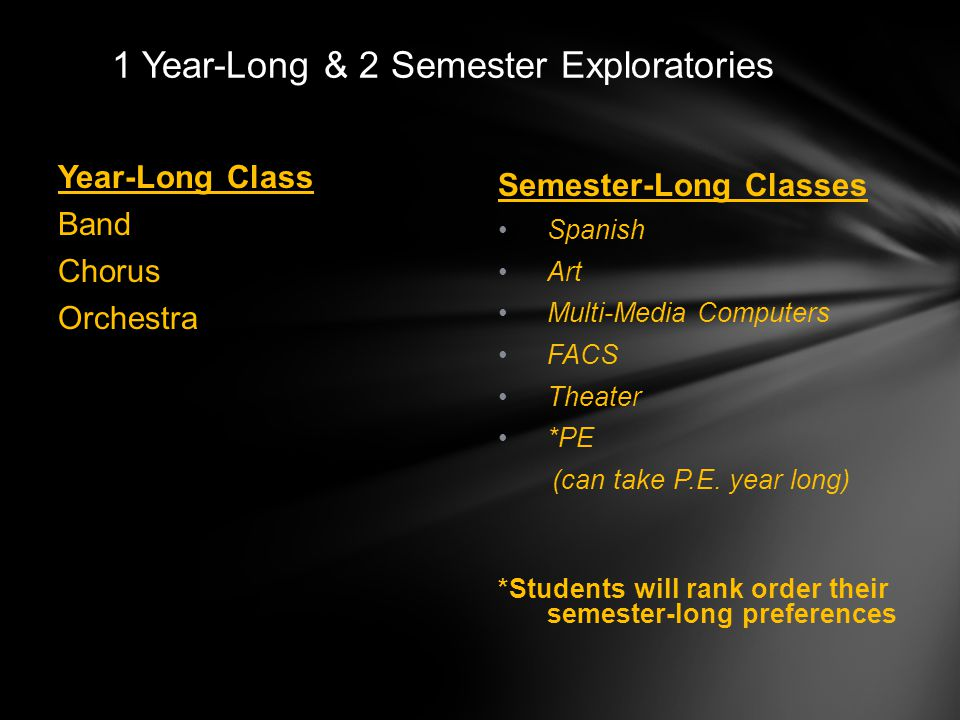 Semester-Long Classes Spanish Art Multi-Media Computers FACS Theater *PE (can take P.E. year long) *Students will rank order their semester-long prefe