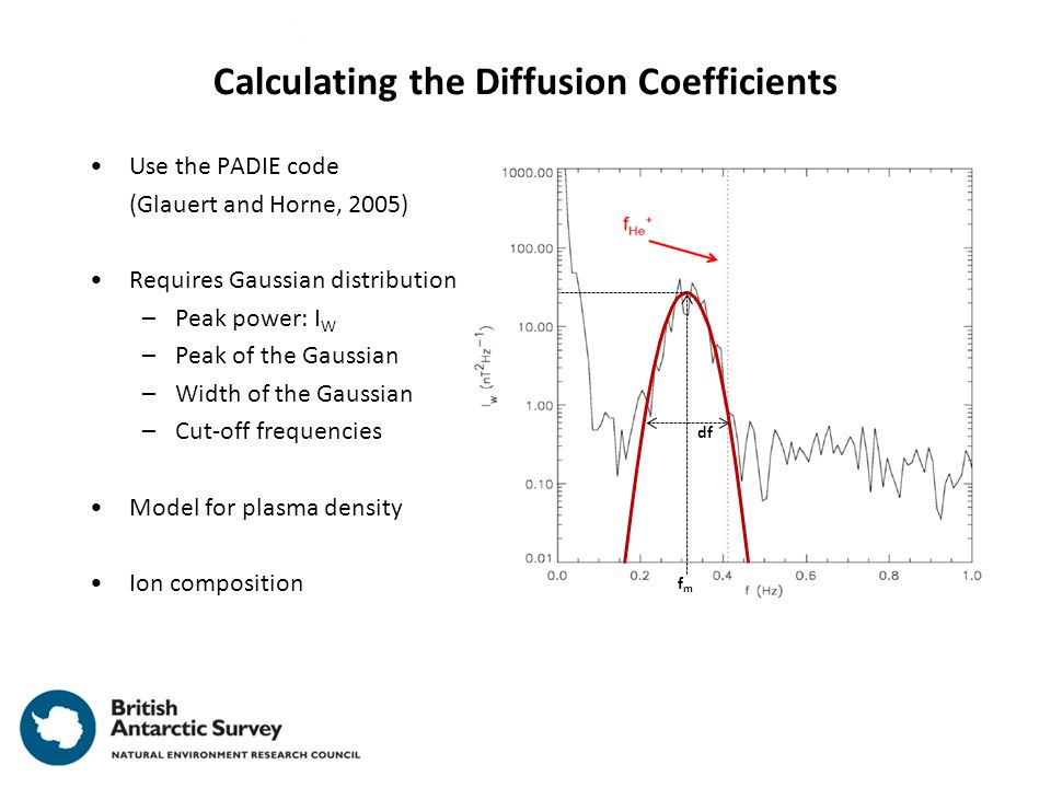 Calculating the Diffusion Coefficients Use the PADIE code (Glauert and Horne, 2005) Requires Gaussian distribution –Peak power: I W –Peak of the Gaussian –Width of the Gaussian –Cut-off frequencies Model for plasma density Ion composition fmfm df
