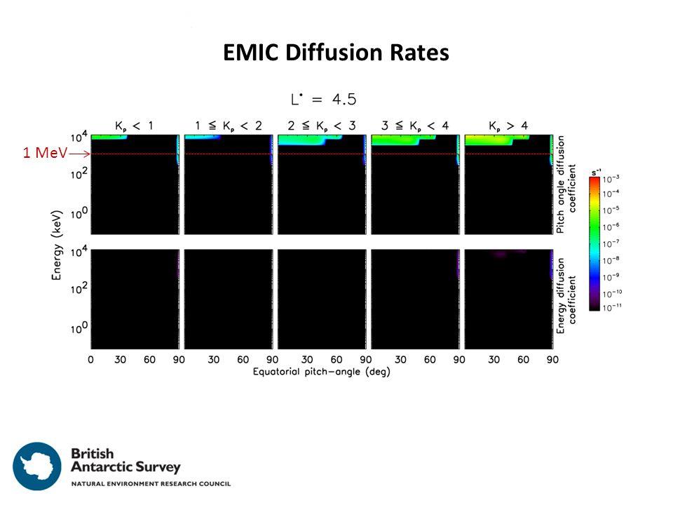 EMIC Diffusion Rates 1 MeV
