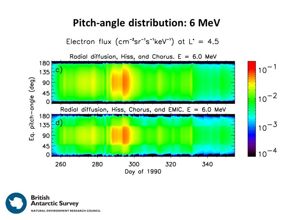 Pitch-angle distribution: 6 MeV