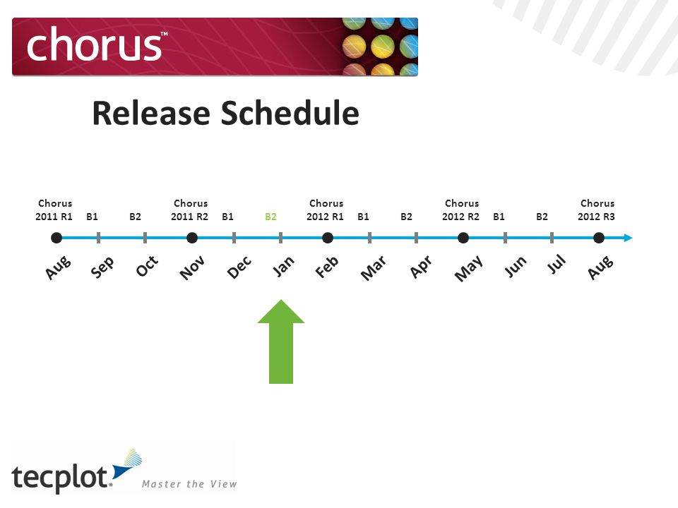 Release Schedule Chorus 2011 R1 B1 B2 Chorus 2011 R2 B1 B2 Chorus 2012 R1 B1 B2 Chorus 2012 R2 B1 B2 Chorus 2012 R3 Aug Sep Oct Nov Dec Jan Feb Mar Ap
