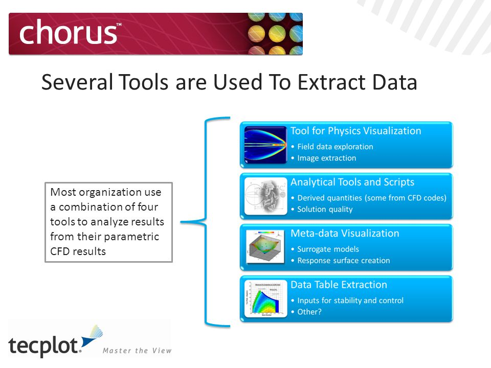 Several Tools are Used To Extract Data Most organization use a combination of four tools to analyze results from their parametric CFD results