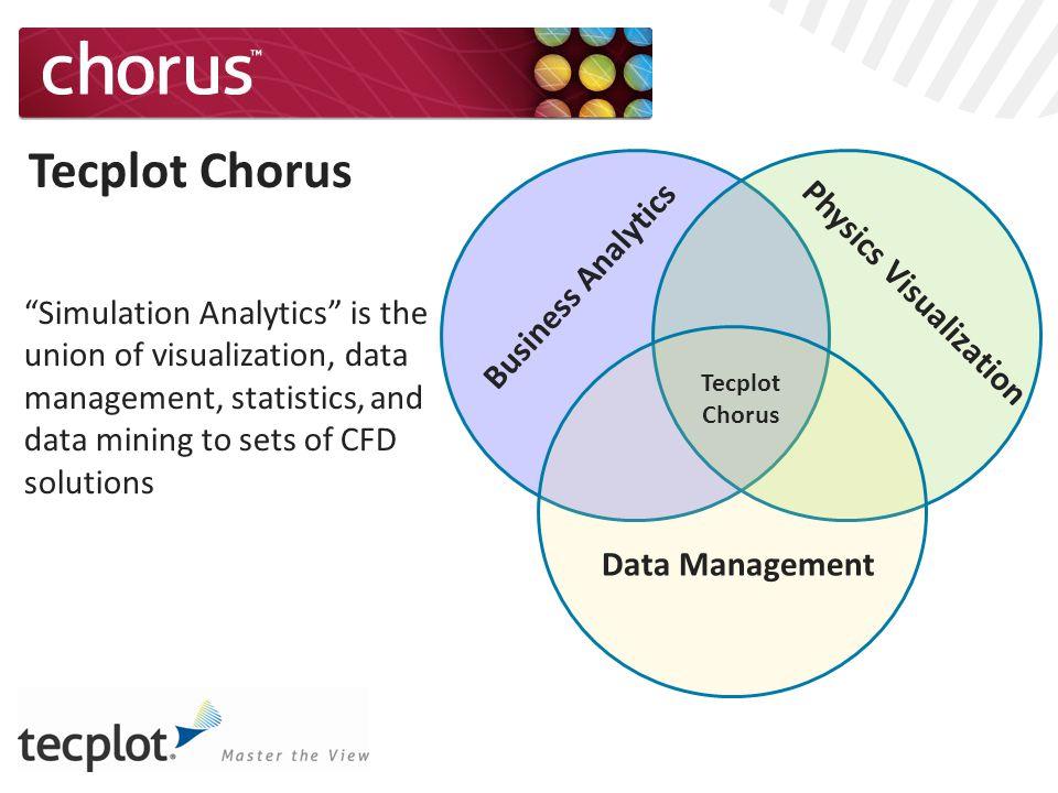 "Business Analytics Physics Visualization Data Management ""Simulation Analytics"" is the union of visualization, data management, statistics, and data m"
