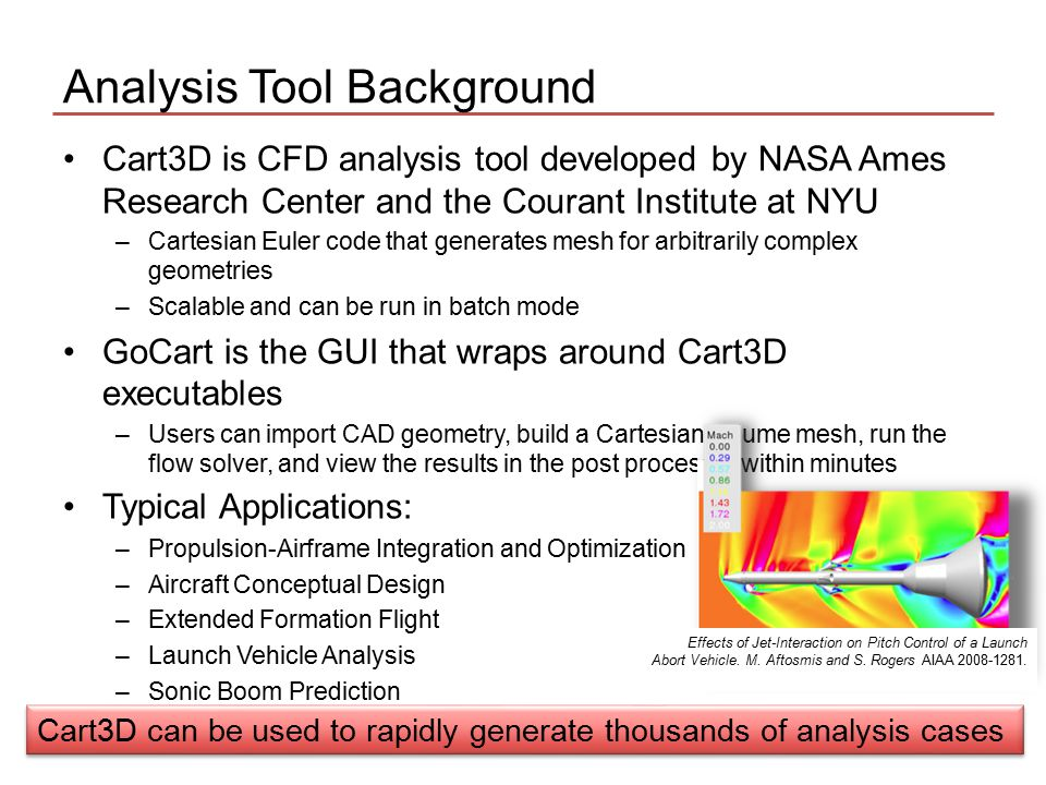 Analysis Tool Background Cart3D is CFD analysis tool developed by NASA Ames Research Center and the Courant Institute at NYU –Cartesian Euler code tha