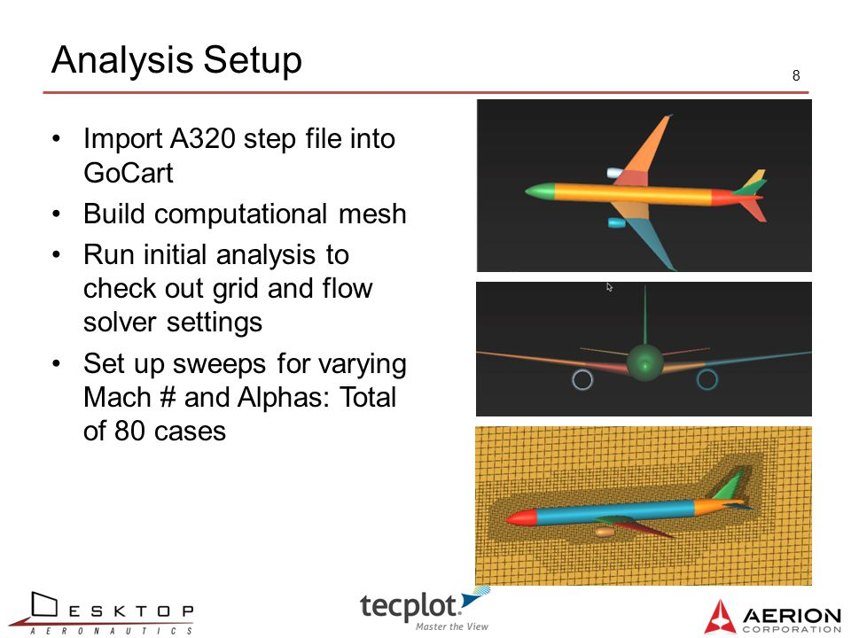 Results 9 GoCart calculates CD and CL for each case Tecplot solution files (cutPlanes.dat and Components.i.dat) files are generated GoCart plots contours from a single run