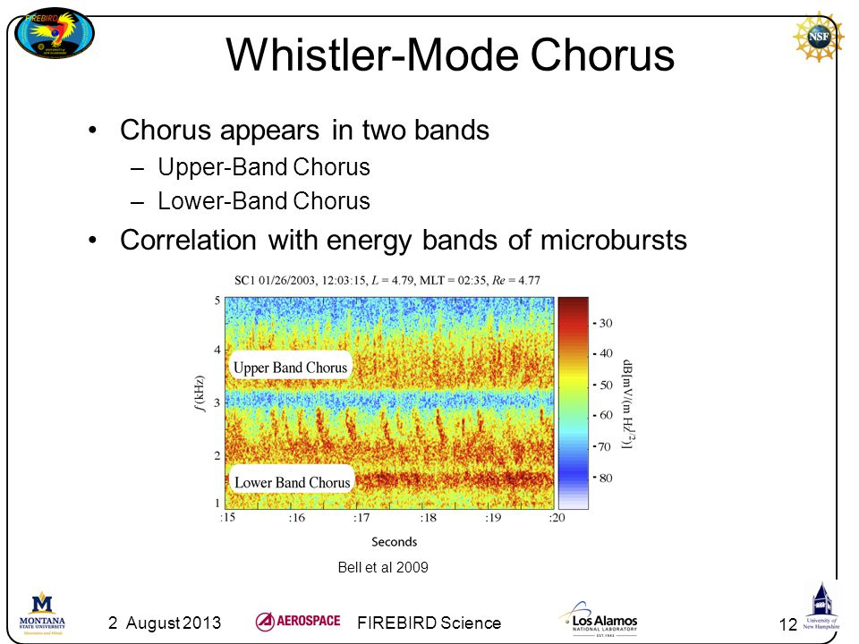 Whistler-Mode Chorus 11 2 August 2013 FIREBIRD Science