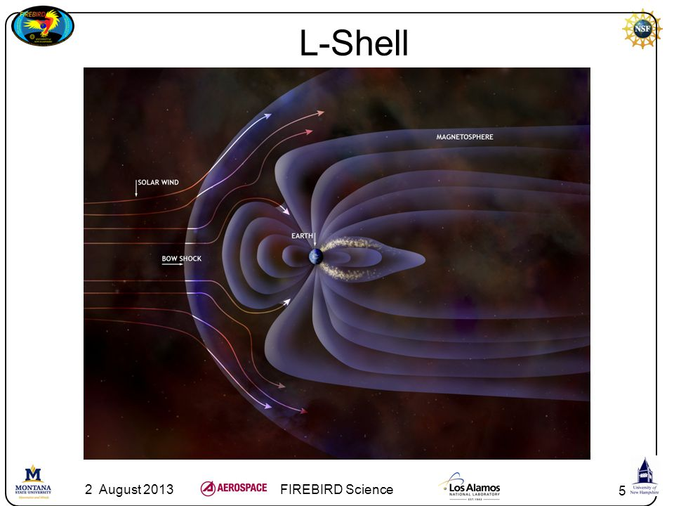 L-Shell 4 2 August 2013 FIREBIRD Science Magnetic field strength calculated using L-shell, location, and time