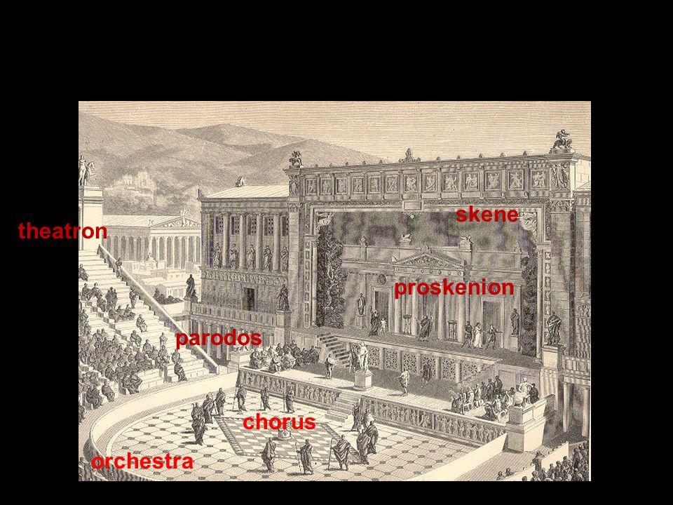 theatron orchestra skene parodos proskenion chorus