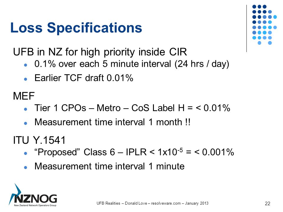 Loss Specifications UFB in NZ for high priority inside CIR 0.1% over each 5 minute interval (24 hrs / day) Earlier TCF draft 0.01% MEF Tier 1 CPOs – Metro – CoS Label H = < 0.01% Measurement time interval 1 month !.