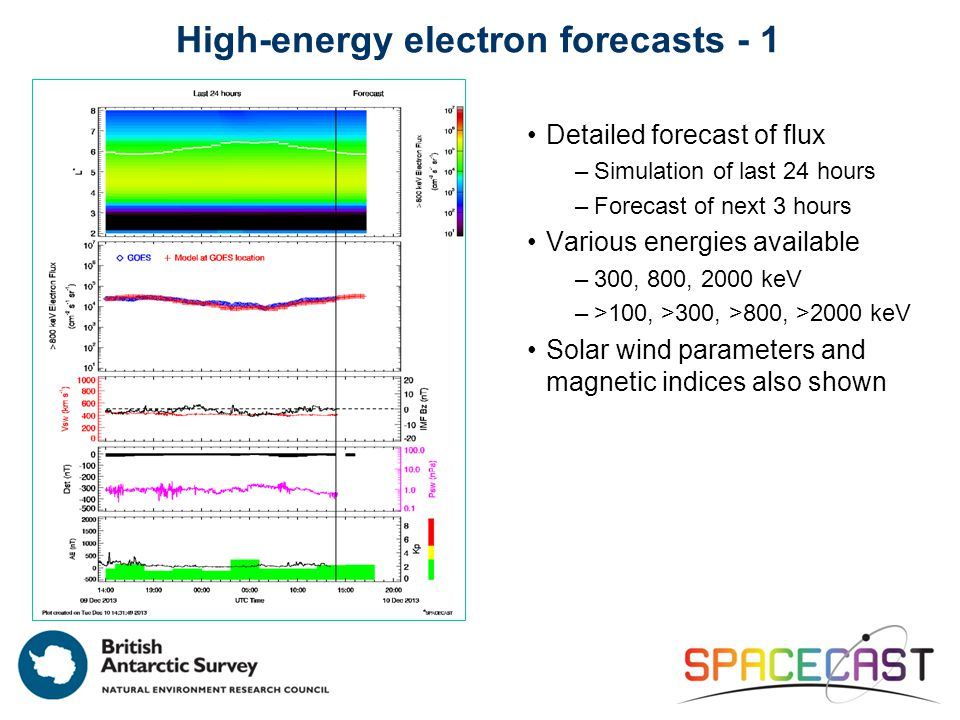 High-energy electron forecasts - 1 Detailed forecast of flux –Simulation of last 24 hours –Forecast of next 3 hours Various energies available –300, 8