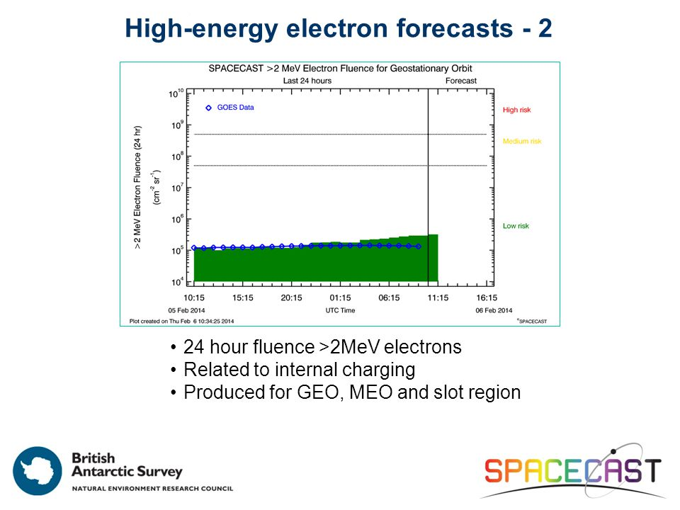 High-energy electron forecasts - 2 24 hour fluence >2MeV electrons Related to internal charging Produced for GEO, MEO and slot region