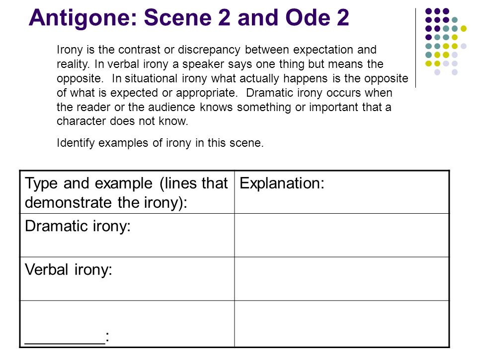 Antigone: Scene 2 and Ode 2 Irony is the contrast or discrepancy between expectation and reality. In verbal irony a speaker says one thing but means t