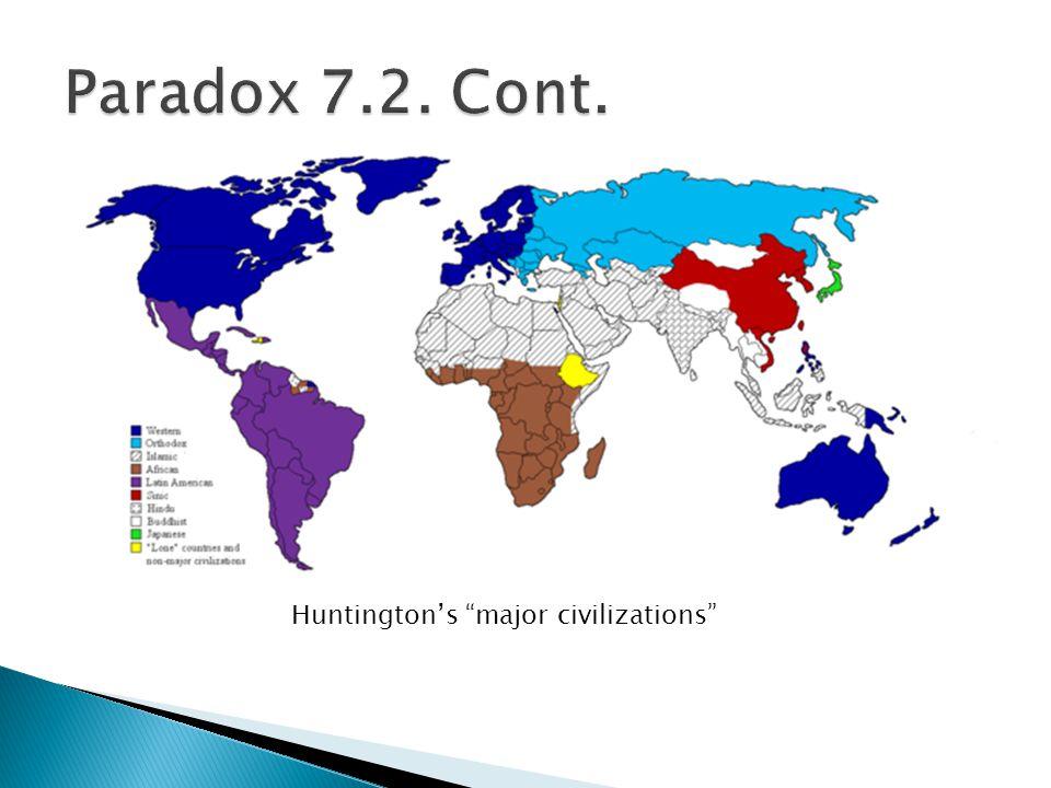 Huntington's major civilizations