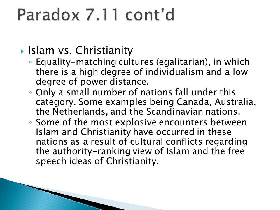  Islam vs.
