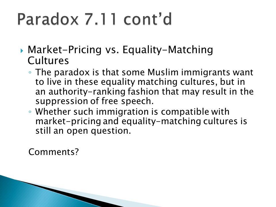  Market-Pricing vs.