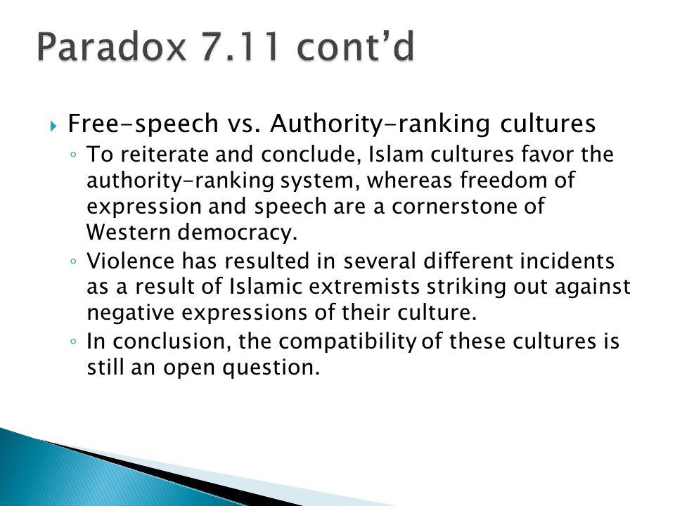  Free-speech vs.
