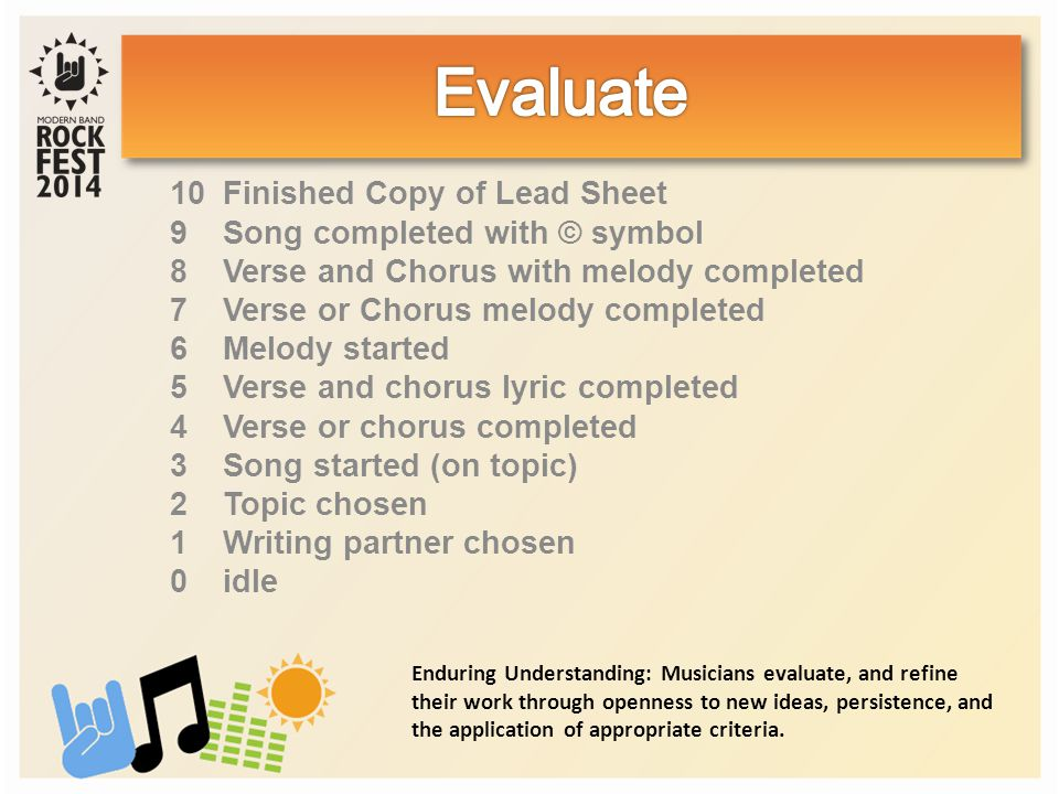 10 Finished Copy of Lead Sheet 9 Song completed with © symbol 8 Verse and Chorus with melody completed 7 Verse or Chorus melody completed 6 Melody started 5 Verse and chorus lyric completed 4 Verse or chorus completed 3 Song started (on topic) 2 Topic chosen 1 Writing partner chosen 0 idle Enduring Understanding: Musicians evaluate, and refine their work through openness to new ideas, persistence, and the application of appropriate criteria.