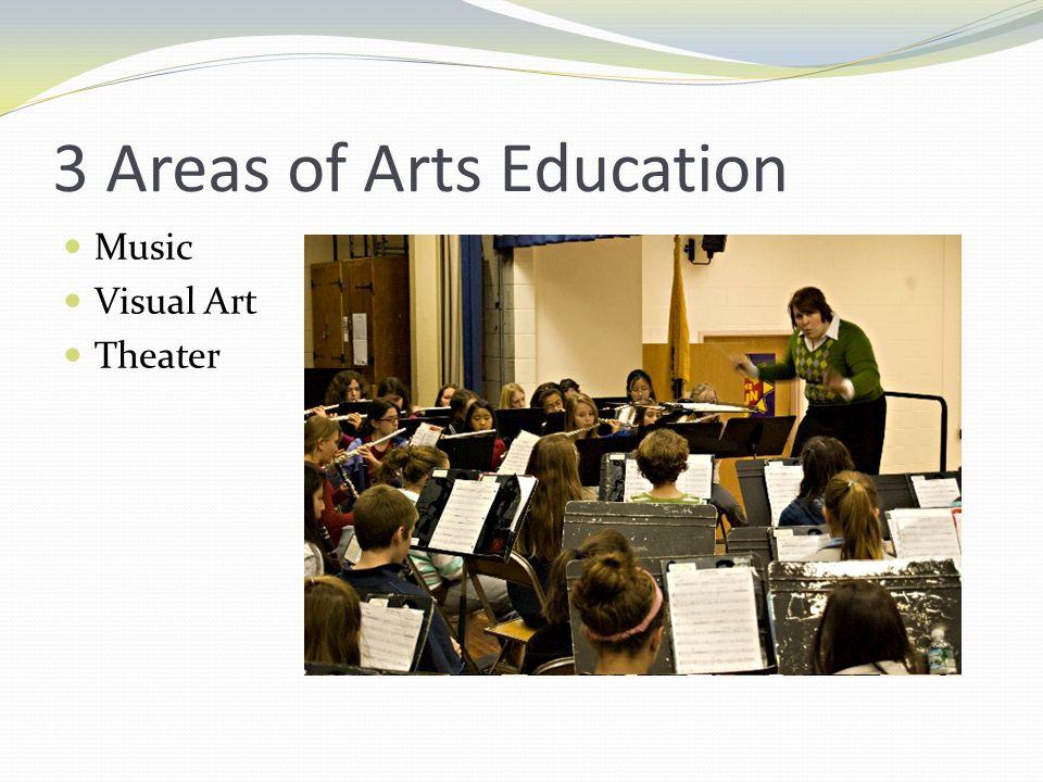 3 Areas of Arts Education Music Visual Art Theater