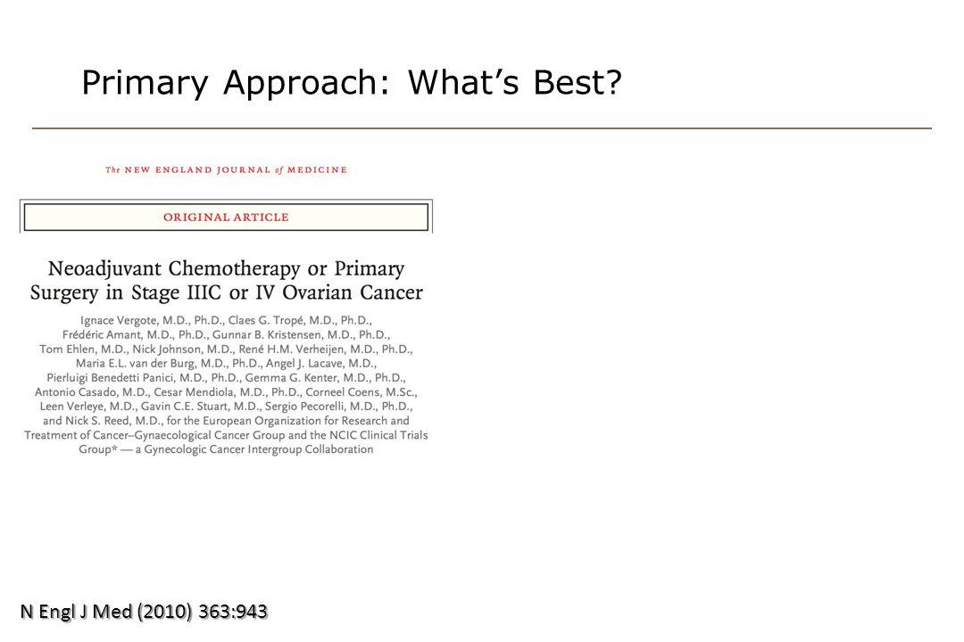 Outcomes in Recurrent Ovarian Cancer: PS TrialTreatmentRR (%)PFS (mo)HROS (mo)HR ICON 4 (n = 802) C549 0.76 P < 0.001 24 0.82 P = 0.02 C + P661229 AGO (n = 366) C315.8 0.72 P = 0.003 17.3 0.96 P = 0.73 GC478.618 OVA-301 (n = 417) PLD?7.5 0.73 P=0.017 24.1 0.83 P = 0.11 PLD + Trab?9.227.0 CALYPSO (n = 976) C + P–9.4 0.82 P = 0.005 33.0 0.99 P = 0.94 C + PLD–11.330.7 OCEANS (n = 484) GC + PL578.4 0.48 P < 0.0001 35.2 * 1.03 * P = 0.84 GC + BV7912.433.3 *Data still maturing.