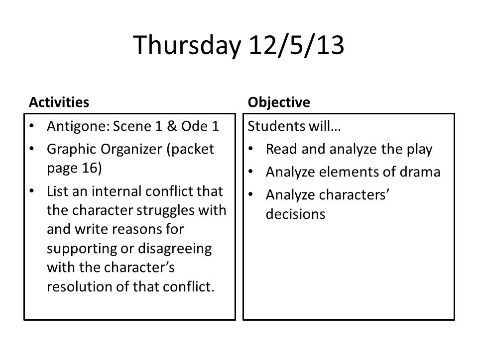 Thursday 12/5/13 Activities Antigone: Scene 1 & Ode 1 Graphic Organizer (packet page 16) List an internal conflict that the character struggles with and write reasons for supporting or disagreeing with the character's resolution of that conflict.