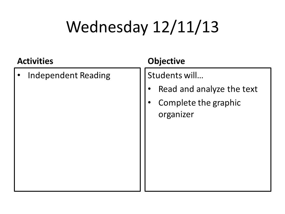 Wednesday 12/11/13 Activities Independent Reading Objective Students will… Read and analyze the text Complete the graphic organizer