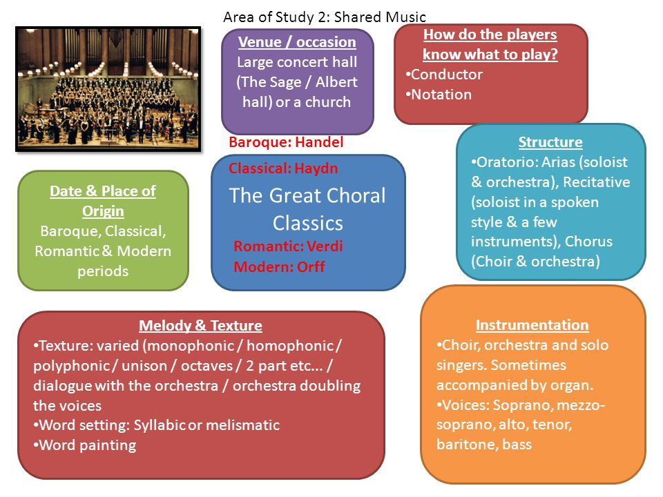 The Great Choral Classics How do the players know what to play.
