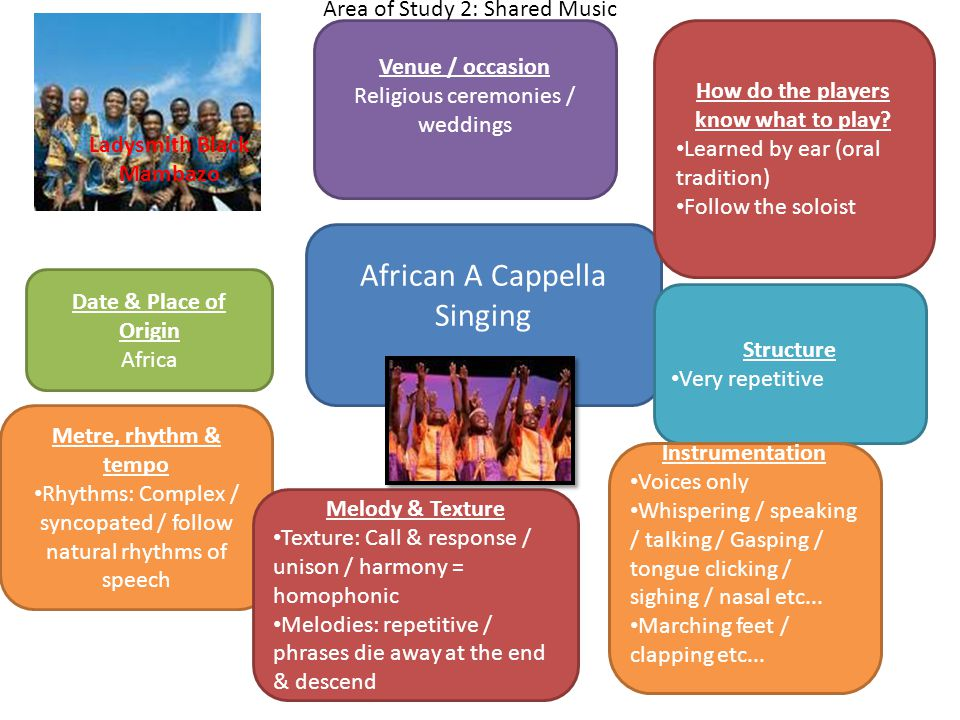 African A Cappella Singing How do the players know what to play.