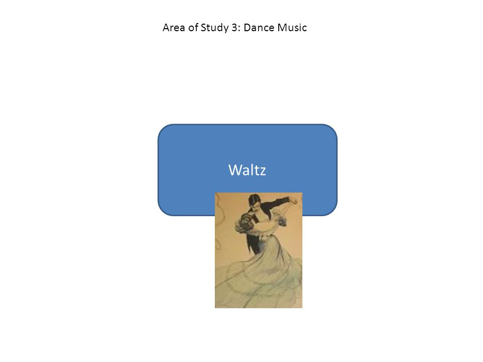 Waltz Area of Study 3: Dance Music