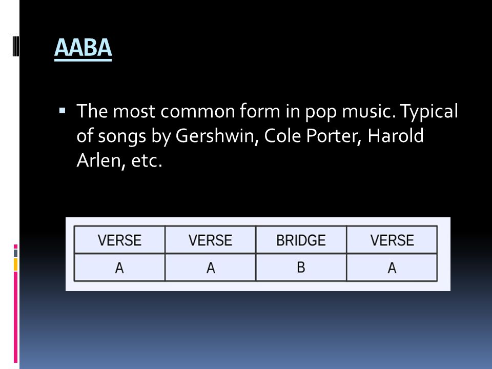 AABA  The most common form in pop music.