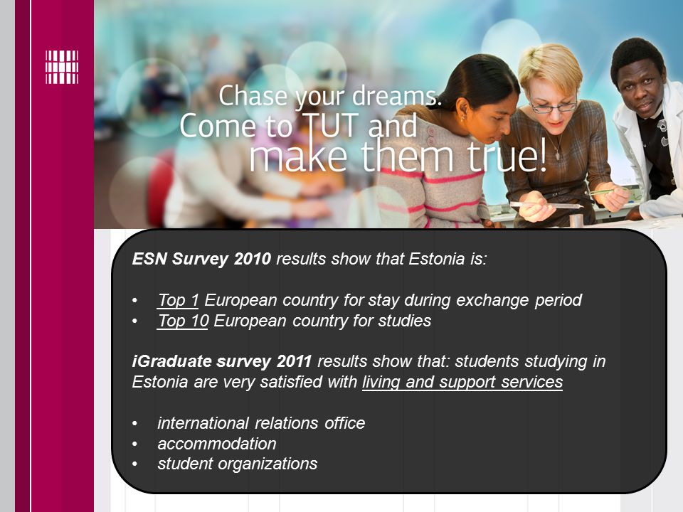 ESN Survey 2010 results show that Estonia is: Top 1 European country for stay during exchange period Top 10 European country for studies iGraduate survey 2011 results show that: students studying in Estonia are very satisfied with living and support services international relations office accommodation student organizations