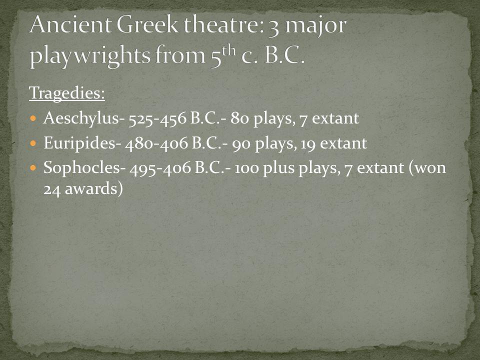 Tragedies: Aeschylus- 525-456 B.C.- 80 plays, 7 extant Euripides- 480-406 B.C.- 90 plays, 19 extant Sophocles- 495-406 B.C.- 100 plus plays, 7 extant