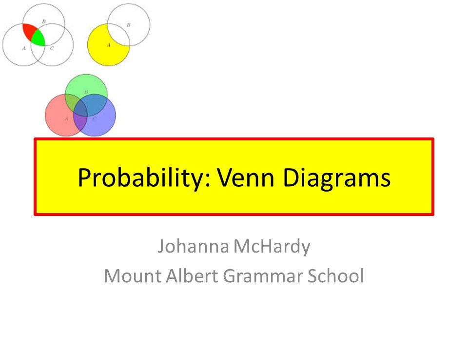 Johanna McHardy Mount Albert Grammar School Probability: Venn Diagrams