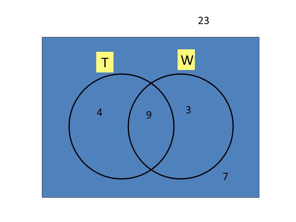 T W 4 9 3 7 23