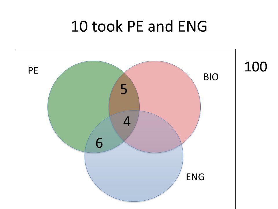 10 took PE and ENG ENG BIO PE 100 4 5 6