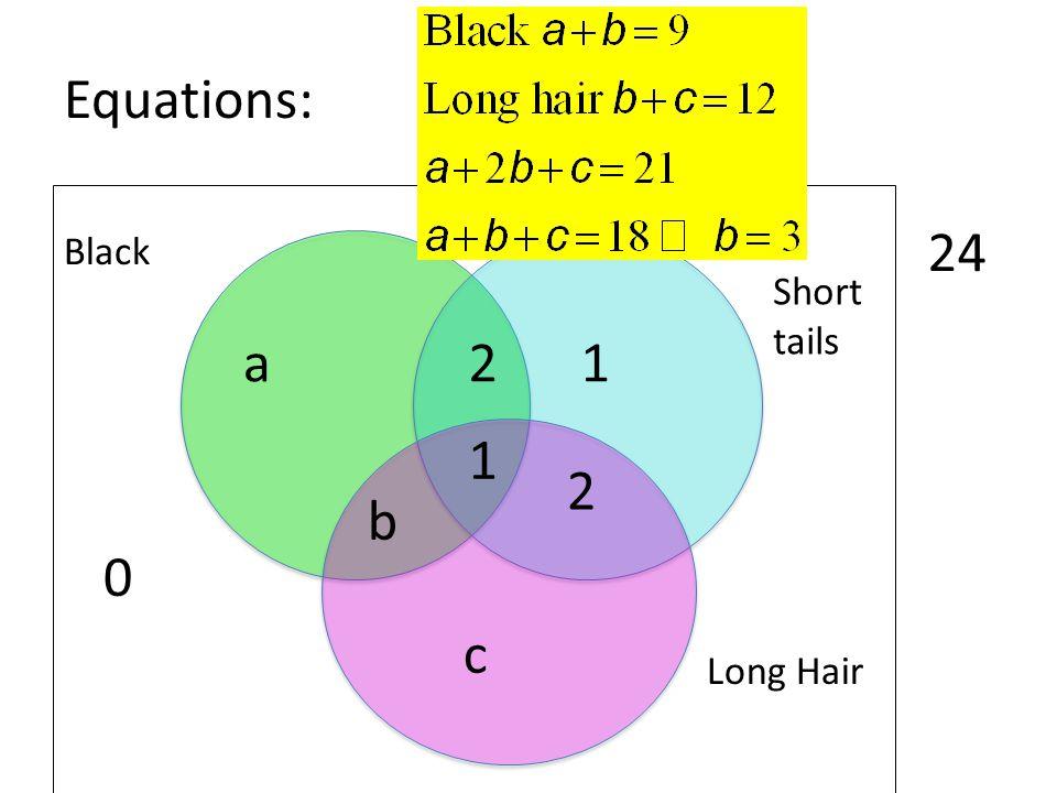 Equations: 0 Long Hair Short tails Black 24 1 2 2 b a 1 c
