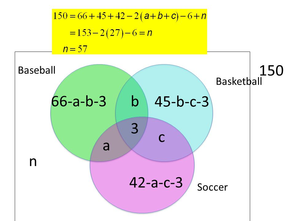 n Soccer Basketball Baseball 150 3 b c a 66-a-b-3 45-b-c-3 42-a-c-3
