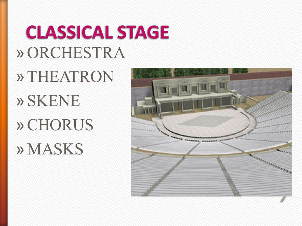 »ORCHESTRA »THEATRON »SKENE »CHORUS »MASKS