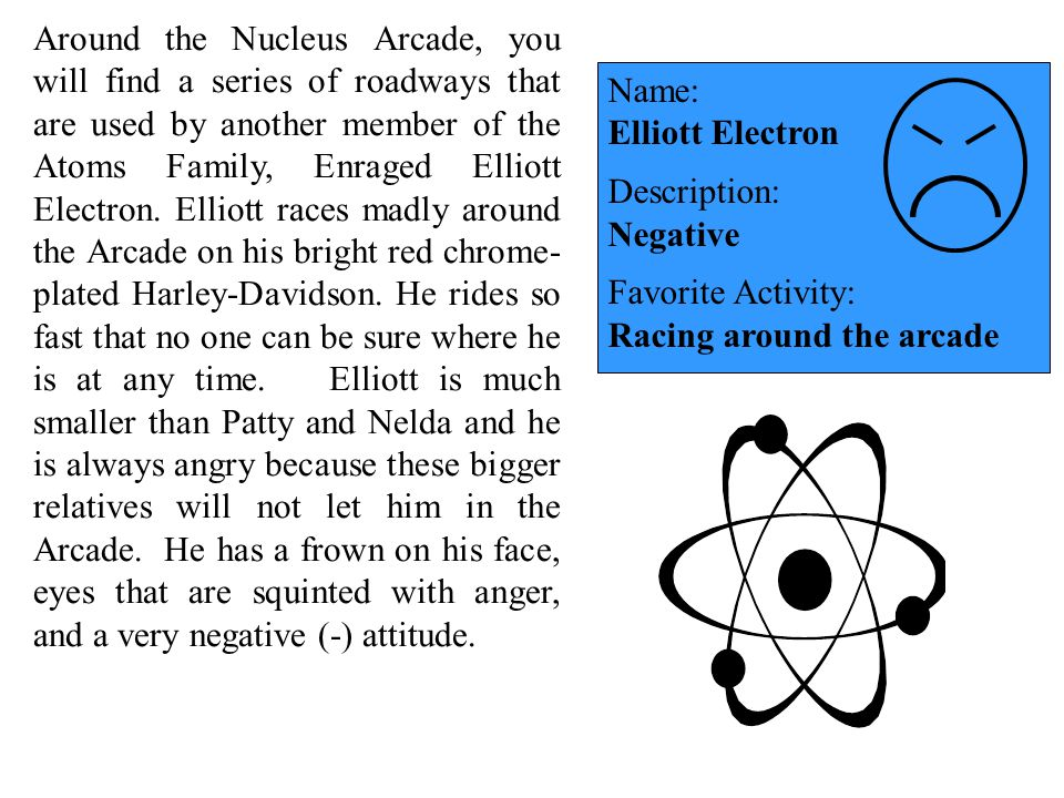 Name: Elliott Electron Description: Negative Favorite Activity: Racing around the arcade Around the Nucleus Arcade, you will find a series of roadways that are used by another member of the Atoms Family, Enraged Elliott Electron.