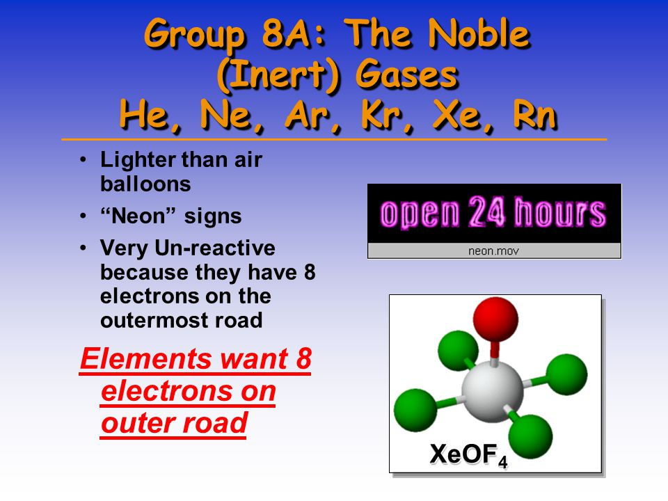Group 8A: The Noble (Inert) Gases He, Ne, Ar, Kr, Xe, Rn Lighter than air balloons Neon signs Very Un-reactive because they have 8 electrons on the outermost road Elements want 8 electrons on outer road XeOF 4