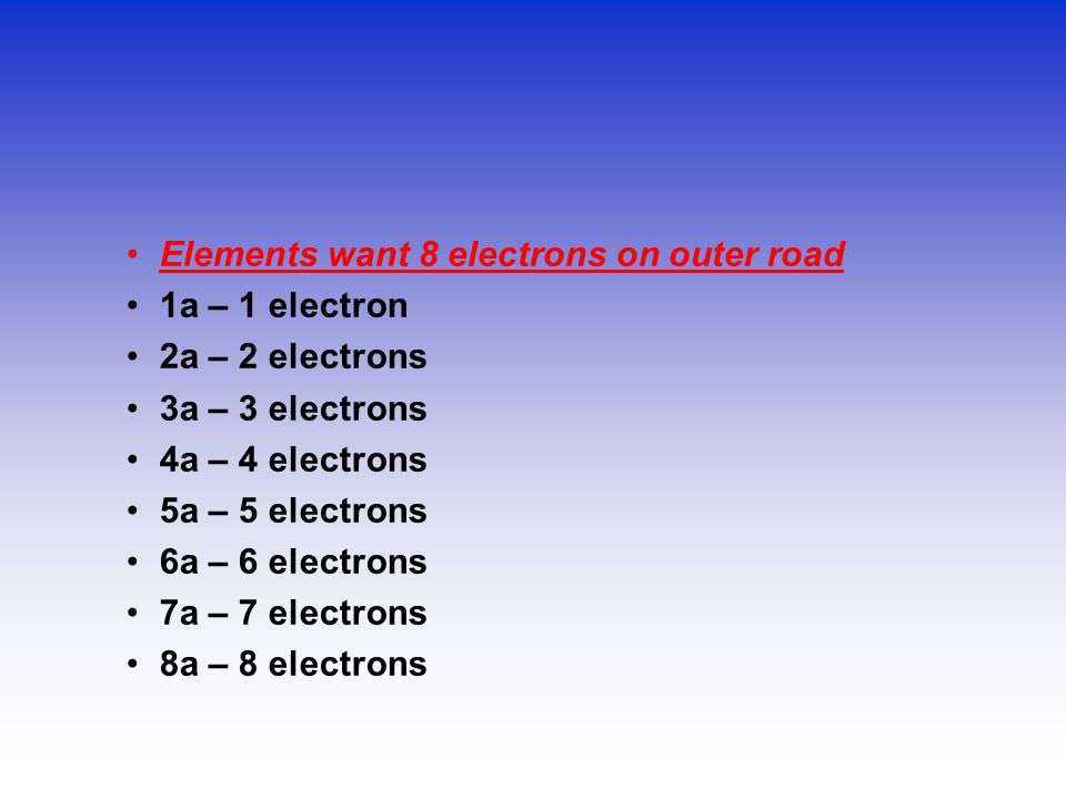 Elements want 8 electrons on outer road 1a – 1 electron 2a – 2 electrons 3a – 3 electrons 4a – 4 electrons 5a – 5 electrons 6a – 6 electrons 7a – 7 el