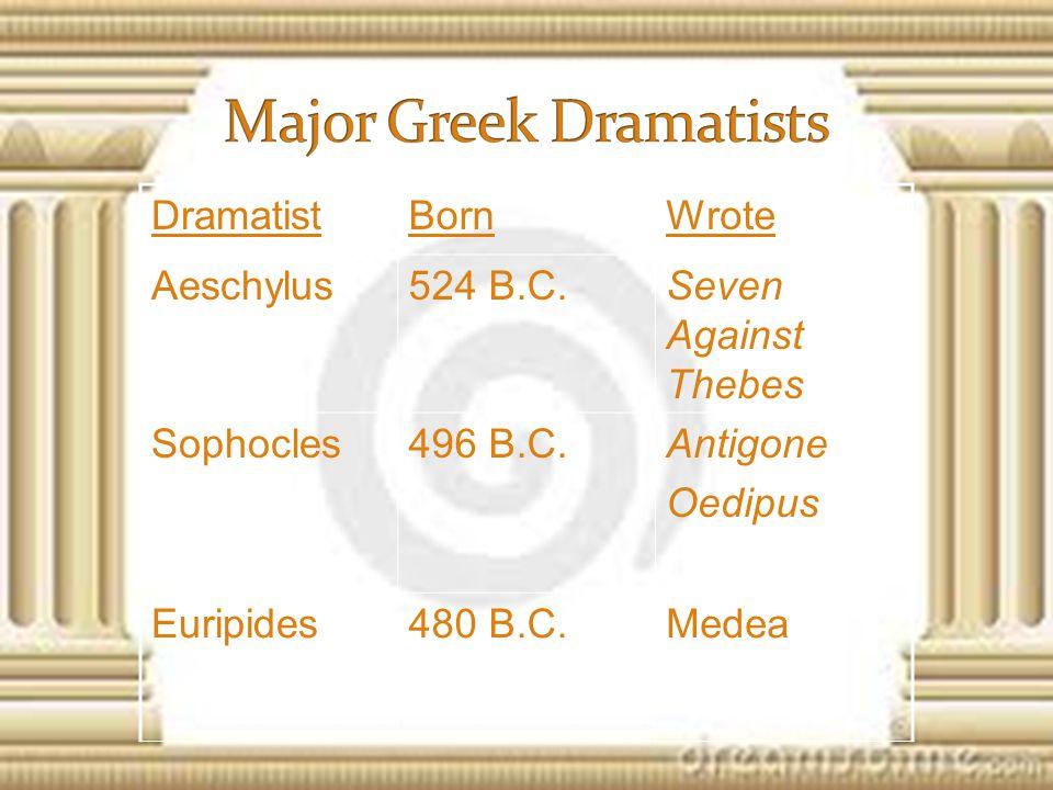 DramatistBornWrote Aeschylus524 B.C.Seven Against Thebes Sophocles496 B.C.Antigone Oedipus Euripides480 B.C.Medea