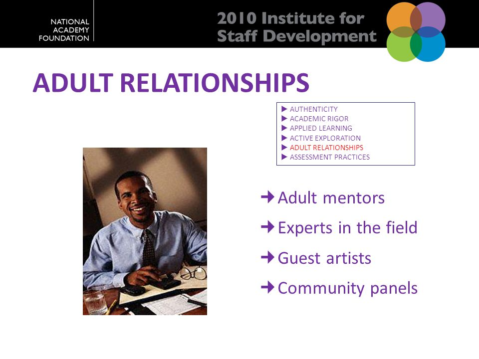 ADULT RELATIONSHIPS Adult mentors Experts in the field Guest artists Community panels  AUTHENTICITY  ACADEMIC RIGOR  APPLIED LEARNING  ACTIVE EXPL