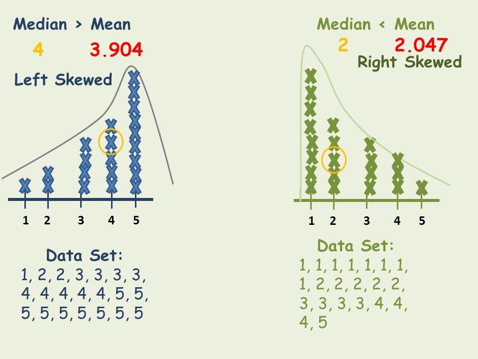 Median > MeanMedian < Mean Data Set: 1, 2, 2, 3, 3, 3, 3, 4, 4, 4, 4, 4, 5, 5, 5, 5, 5, 5, 5, 5, 5 Data Set: 1, 1, 1, 1, 1, 1, 1, 1, 2, 2, 2, 2, 2, 3,