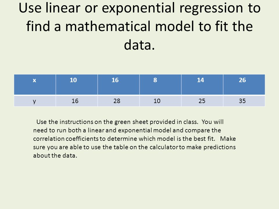 Use linear or exponential regression to find a mathematical model to fit the data. x 10 16 8 14 26 y 16 28 10 25 35 Use the instructions on the green