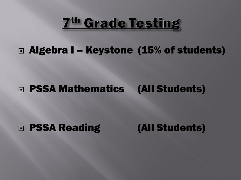  Algebra I – Keystone (15% of students)  PSSA Mathematics (All Students)  PSSA Reading (All Students)