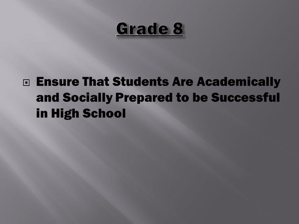  PSSA Mathematics (All Students)  PSSA Reading(All Students)  PSSA Science(All Students)  PSSA Writing(All Students)