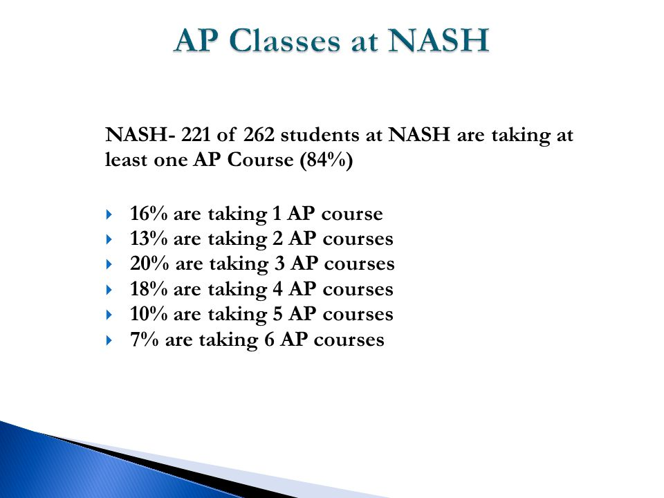 NASH- 221 of 262 students at NASH are taking at least one AP Course (84%)  16% are taking 1 AP course  13% are taking 2 AP courses  20% are taking 3 AP courses  18% are taking 4 AP courses  10% are taking 5 AP courses  7% are taking 6 AP courses