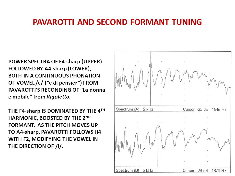 """PAVAROTTI AND SECOND FORMANT TUNING POWER SPECTRA OF F4-sharp (UPPER) FOLLOWED BY A4-sharp (LOWER), BOTH IN A CONTINUOUS PHONATION OF VOWEL /ε/ (""""e di"""