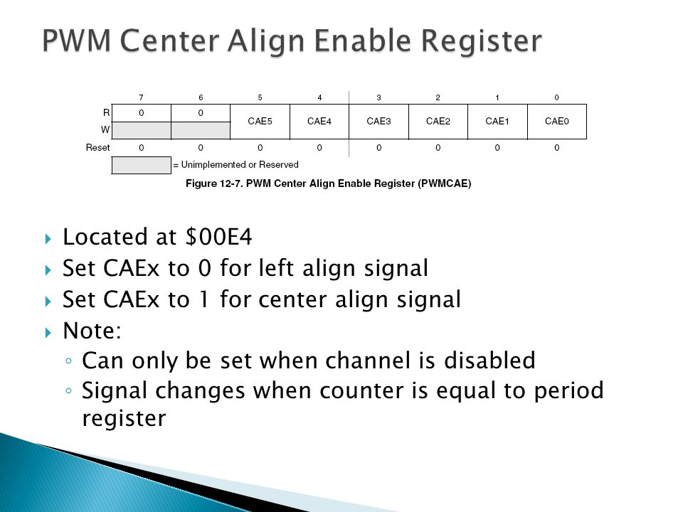  Located at $00E4  Set CAEx to 0 for left align signal  Set CAEx to 1 for center align signal  Note: ◦ Can only be set when channel is disabled ◦