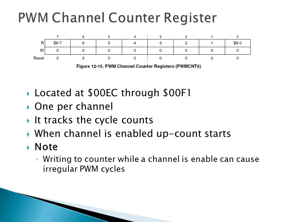  Located at $00EC through $00F1  One per channel  It tracks the cycle counts  When channel is enabled up-count starts  Note ◦ Writing to counter